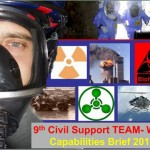 9th Civil Support Team Weapons of Mass Destruction
